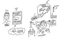 customer storyboard